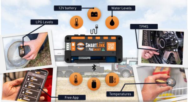 ProSmart System monitor
